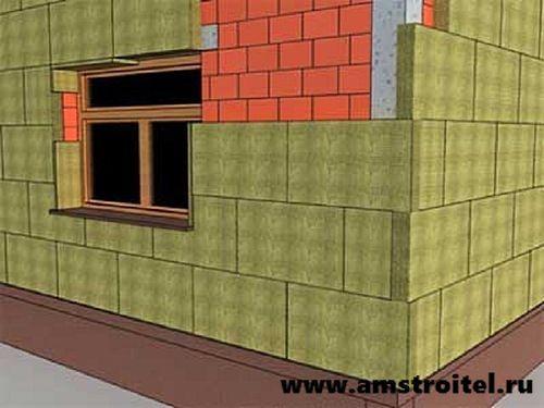 Стоимости материалов по штукатурке фасадов